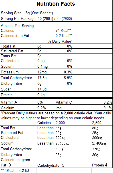 Nutrition Facts Item 17632